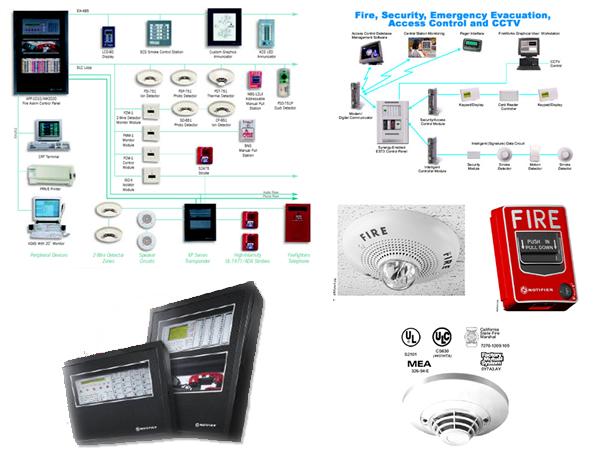 Alarmas contra robo e incendio cercas de malla for Sistema de alarma